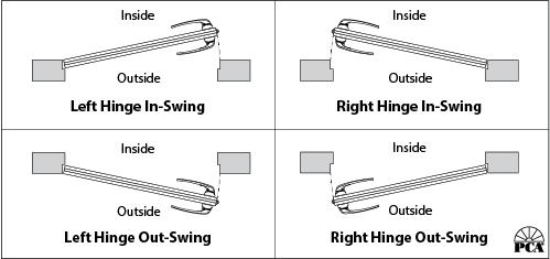 LeftHinge_vs_RightHinge.png