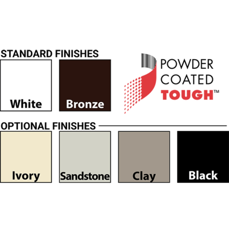 Powder Coated Finishes