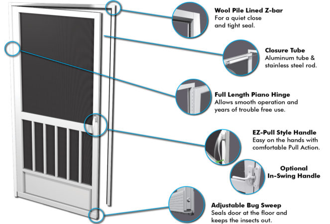 Heavy Duty Aluminum Screen Doors