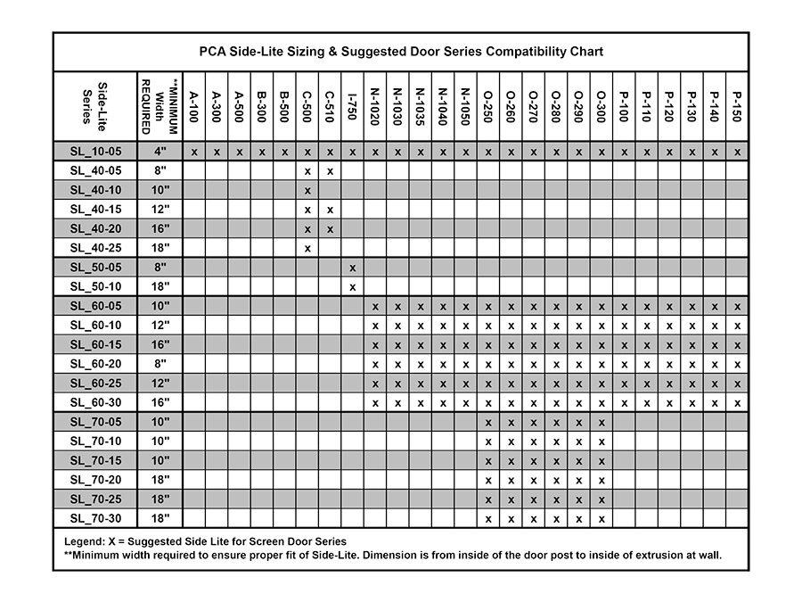 Pca Sidelight Chart 1Lg