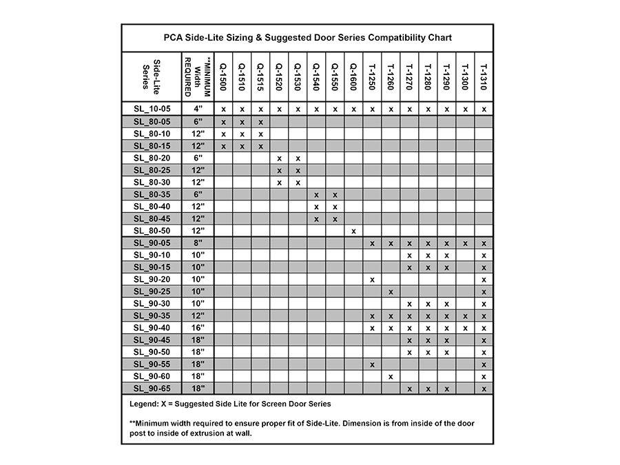 Pca Sidelight Chart 2Lg