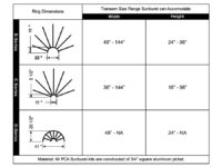 Pca Sunburst Chart Lg